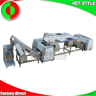 Factory Meat cutting machine